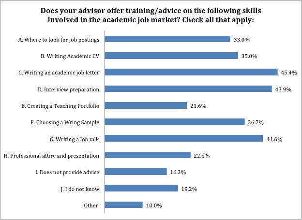 advisor_ac_skills
