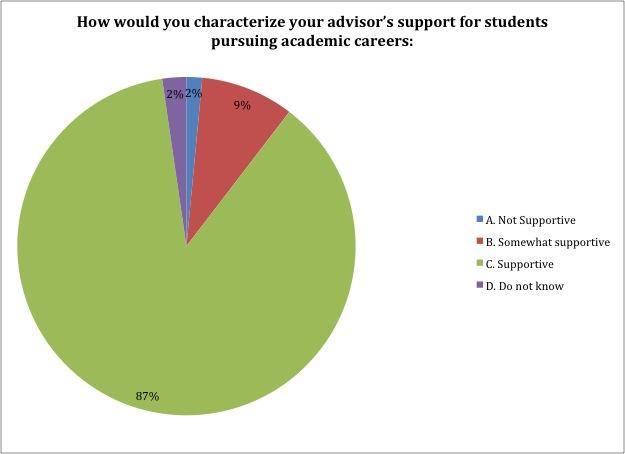 advisor_support_ac