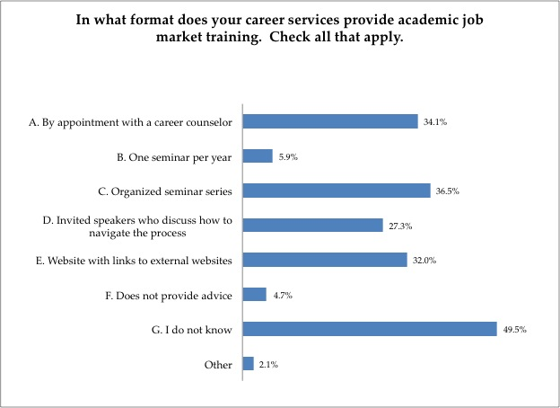 career_services_ac_format
