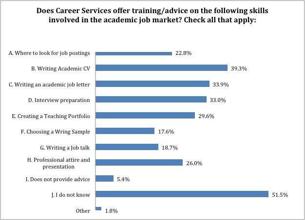 career_services_ac_skills