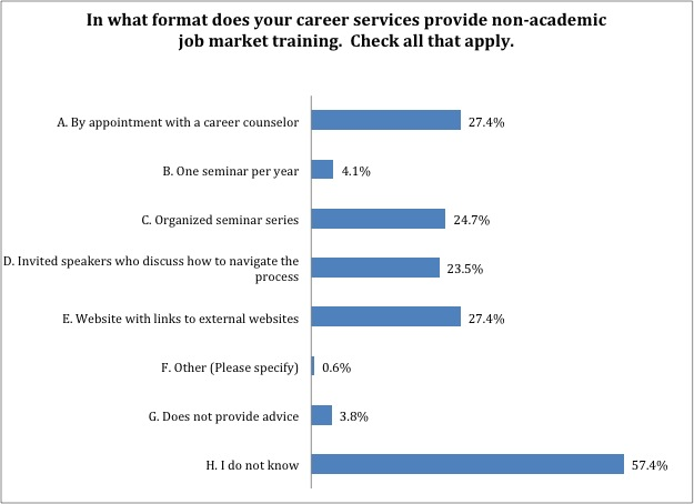 career_services_non_ac_format
