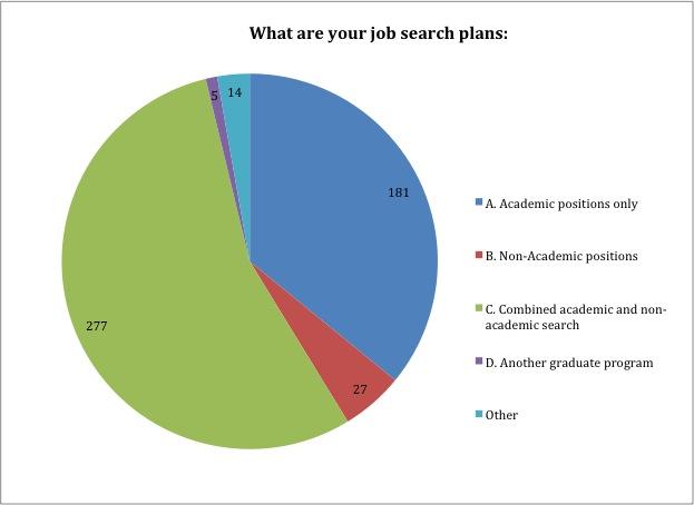 job_search_plans